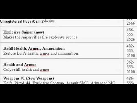 gta iv_4 tbogt cheat codes xbox 360 ps3 ( cars,guns health